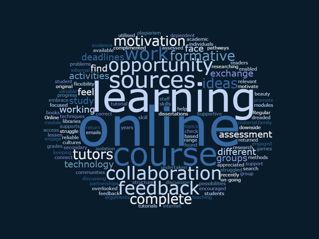 OLsuccesswordcloud